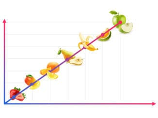 fruit and vegetable graph, statistics