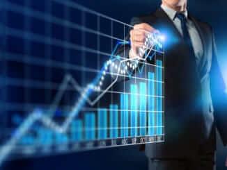 Marktbericht Prognose Analyse Market