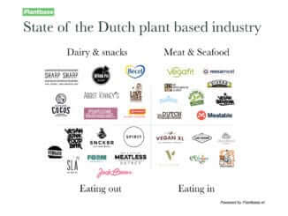 State-of-the-Plantbase-Industry-NL.001