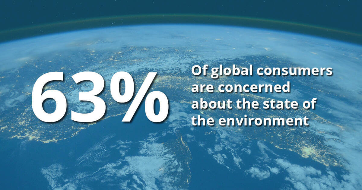 global environment graphic