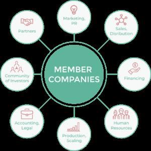 kalueunited-membercompanies