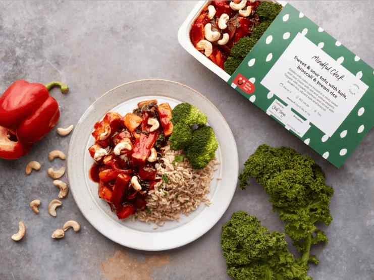 Mindful Chef vegan orders increase
