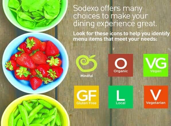 Sodexo nutrition banner
