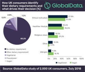 GlobalData Statistik