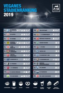 Bundesliga Stadien Ranking vegan 2019