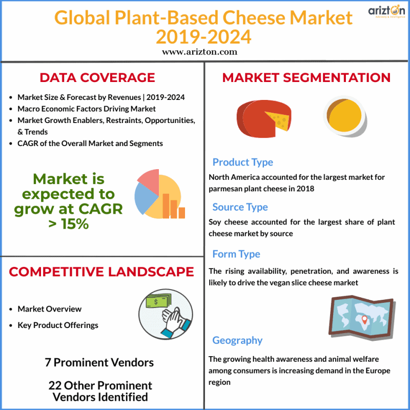 plant-based_cheese_market_overview_2024_617